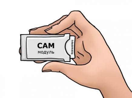 Что такое Cam-модуль DRE-Crypt
